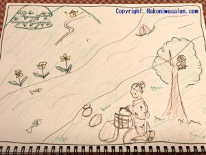 風景構成法(2)